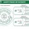 Объявлен старт денежной микрореформы