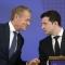 Саммит Украина – Евросоюз осудил российскую агрессию и оккупацию Донбасса и Крыма