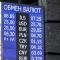 Национальный банк Украины прокомментировал резкий скачек курса валют
