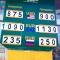 Курс доллара в обменках Киева падает, значит скоро Пасха